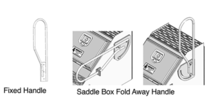 saddle box, fold away handle, fixed handle